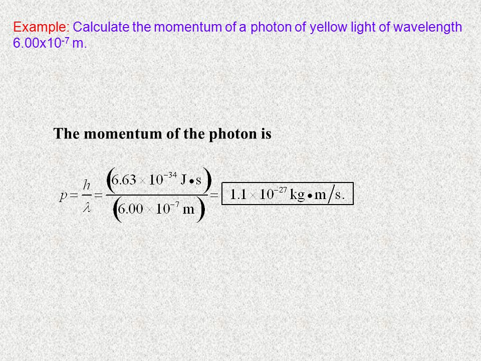 The momentum of the photon is