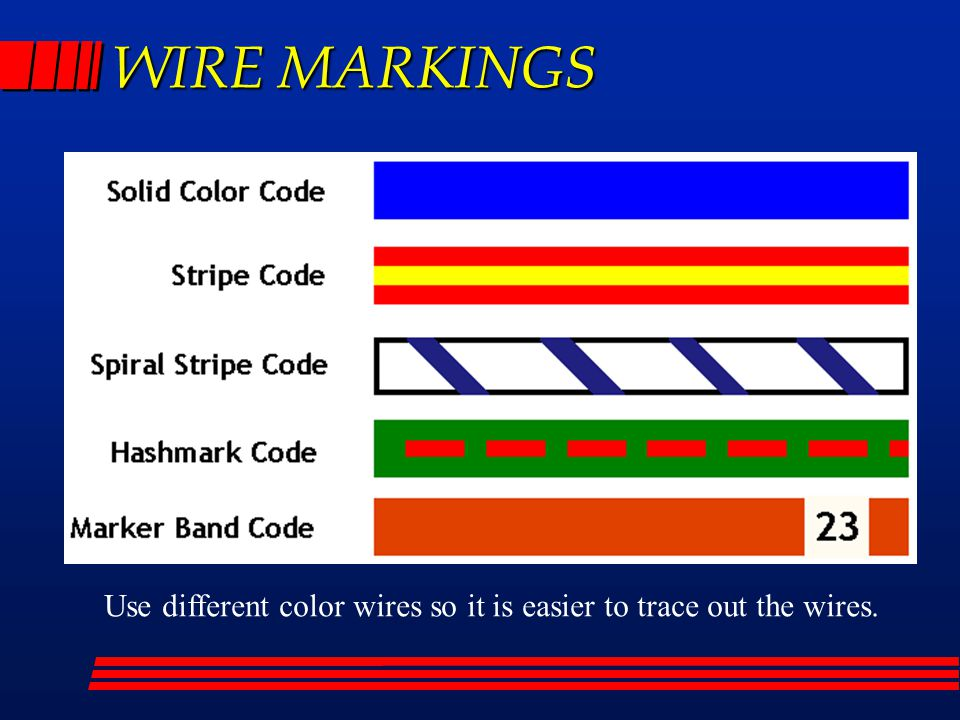 WIRE REPAIR Chapter ppt download