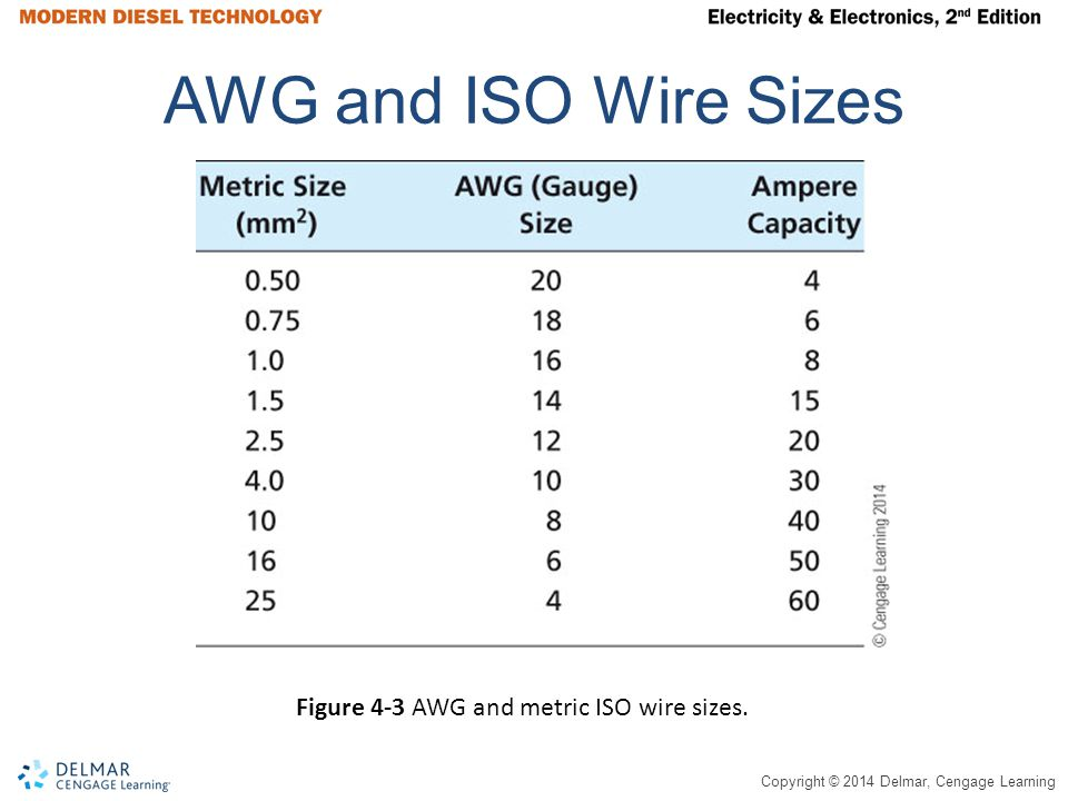 Best 10 awg wire size images electrical and wiring diagram ideas awg wire size designation of the cable choice image wiring table greentooth Images