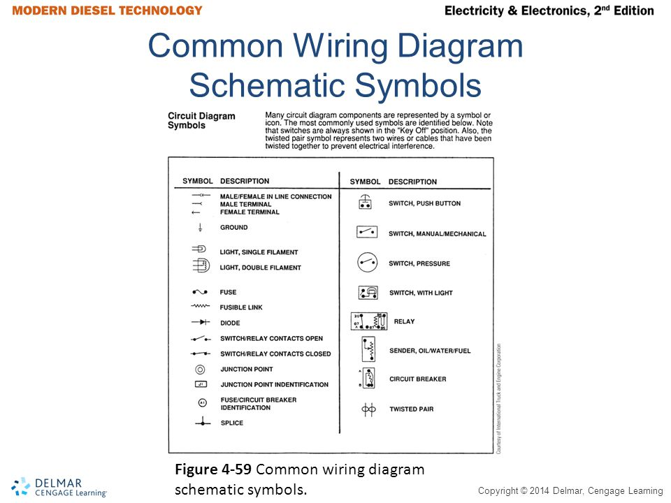 Beautiful Wiring Schematic Symbols And Meanings Frieze - Wiring ...
