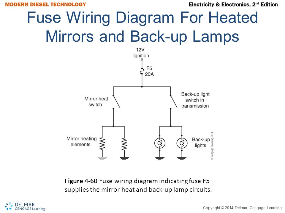 Fuse+Wiring+Diagram+For+Heated+Mirrors+and+Back up+Lamps electrical components ppt download heated mirror wiring diagram at mifinder.co