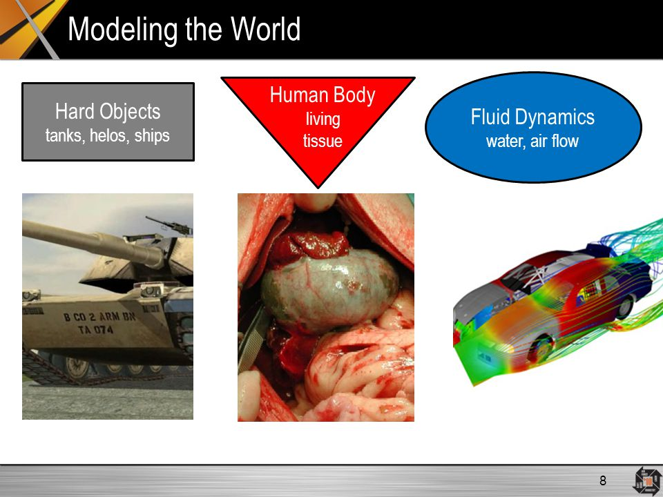 Robotic Surgery And Surgical Simulation Ppt Video Online