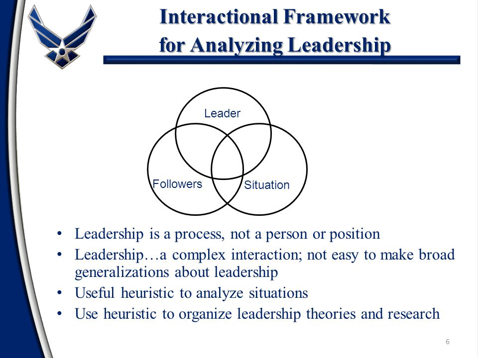 an introduction and overview of the leadership process Implementation of a holistic model and process for leadership development   the following table provides a comprehensive summary of the views and  research findings of leading writers  the introduction of major organizational  change.