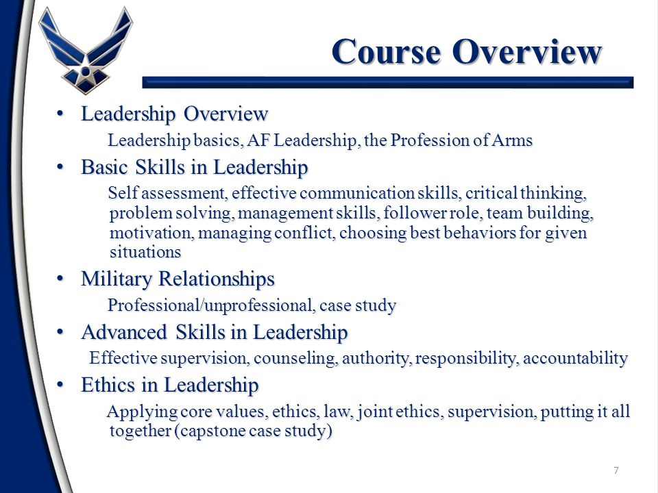 Introduction To Leadership  Ppt Download
