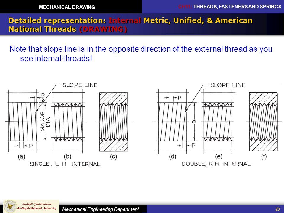 Internal npt thread dimensions pdf
