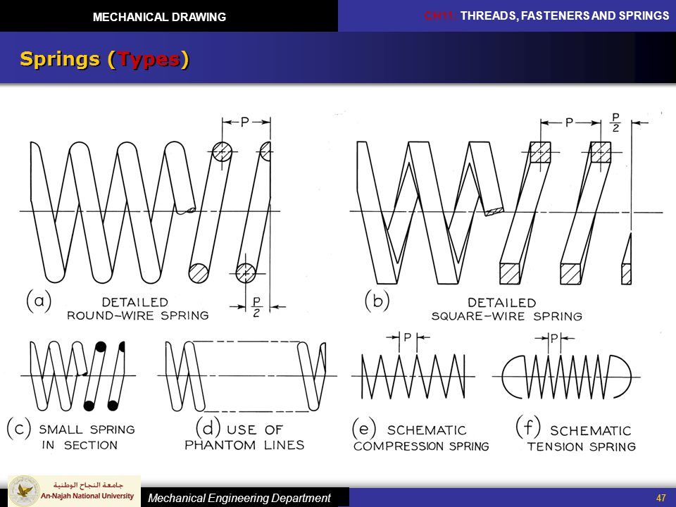Mechanical Drawing Chapter 11 Threads Fasteners And
