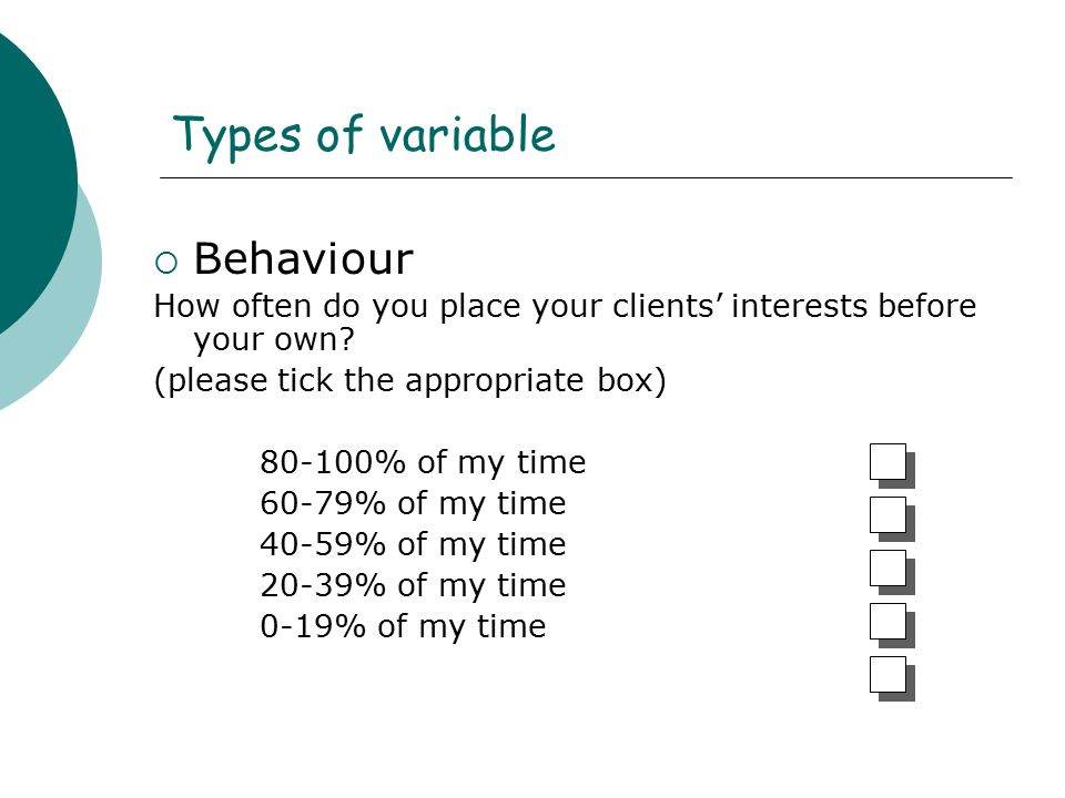Types of variable Behaviour