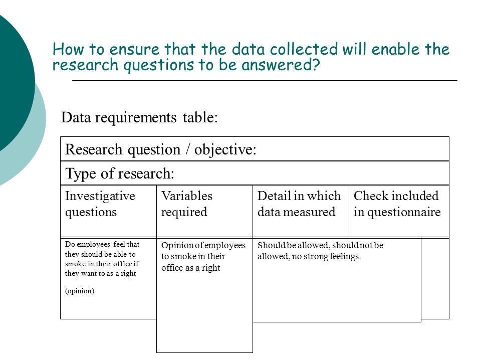 Data requirements table:
