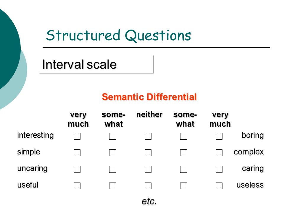 Structured Questions Interval scale Semantic Differential etc.