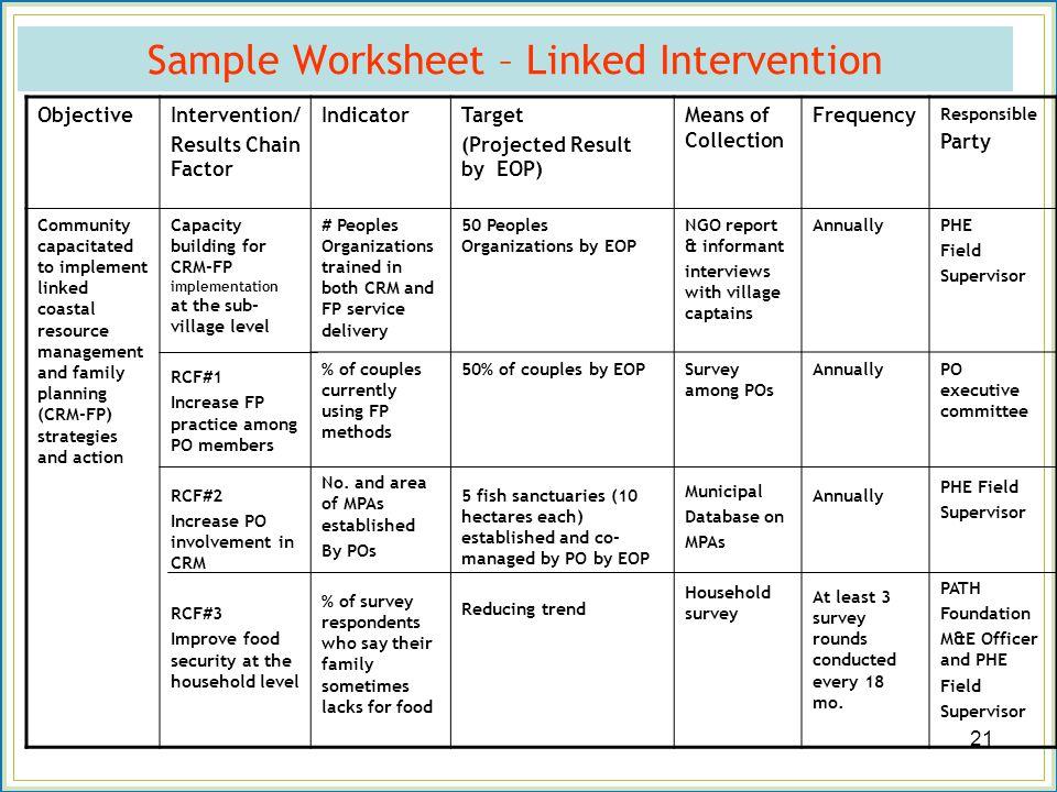 Crm Worksheet - The Best and Most Comprehensive Worksheets