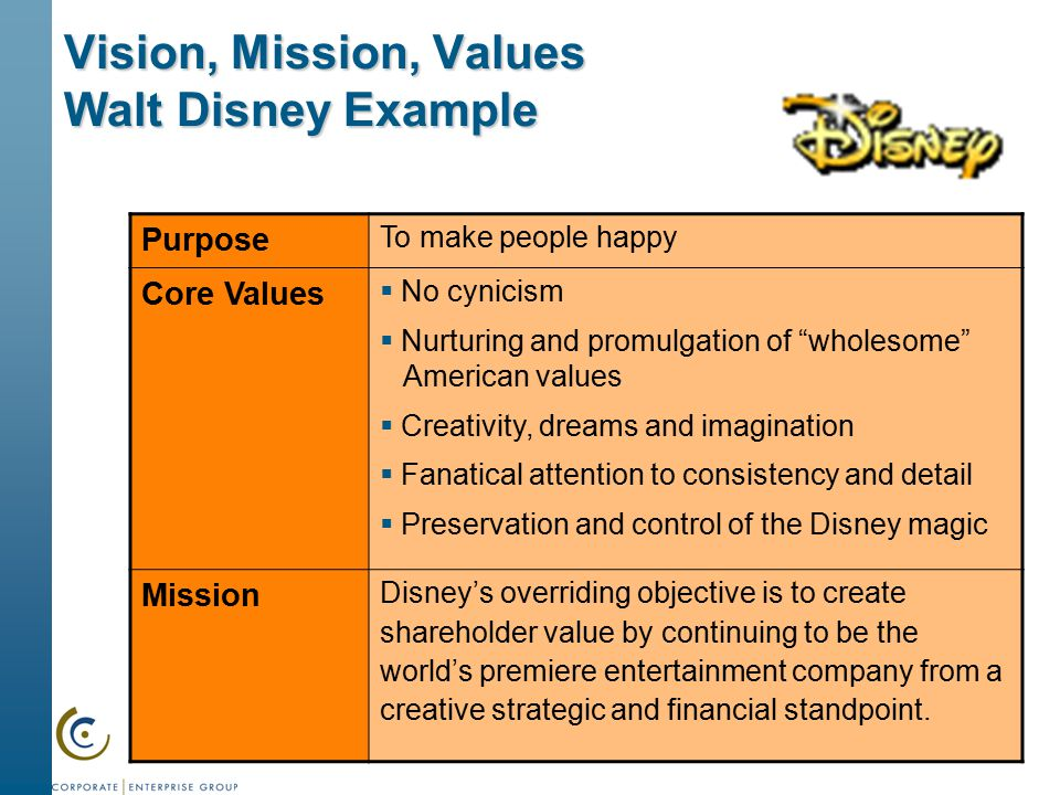 core competencies at walt disney company The walt disney company is a leading international entertainment and media enterprise founded in us it operates five separate disney segments: media networks, parks.