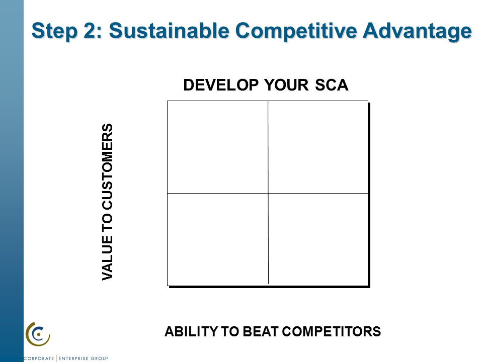 sustainable competitive advantage 2 essay Wal-mart's sustainable competitive advantage essay 1093 words | 5 pages introduction competitive advantage can be defined as a means by which a firm manages to keep.