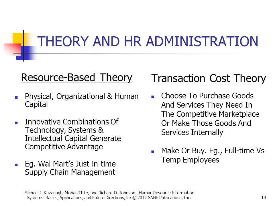 Hr Administration And Hris Ppt Video Online Download