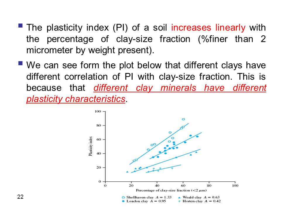 5 soil consistency plasticity ppt video online download for Minerals present in soil