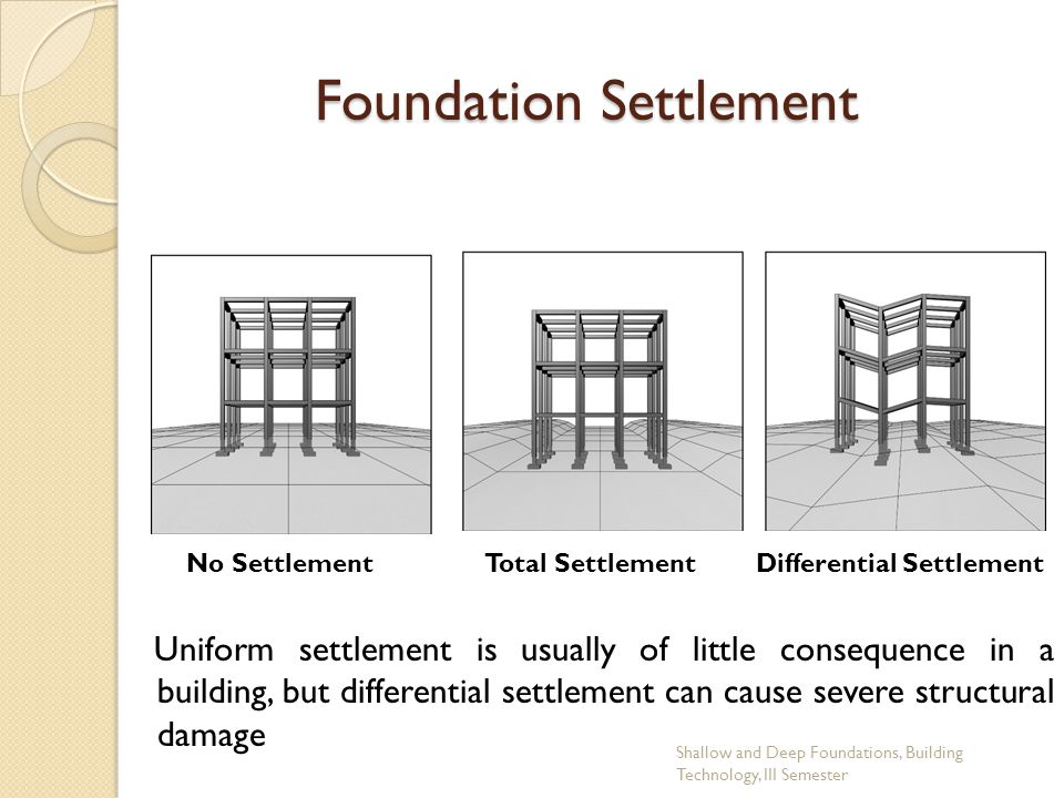 total and differential settlement pdf