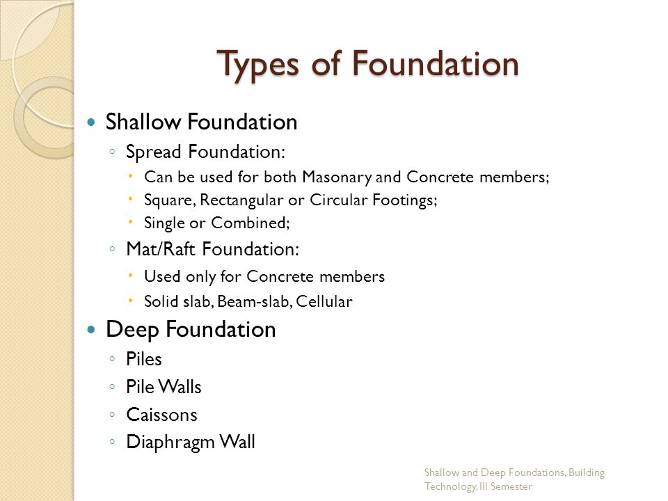 Malaviya national institute of technology jaipur jaipur for What types of foundations are there