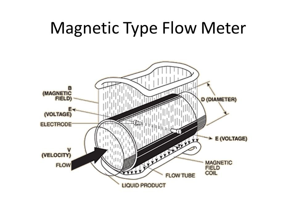 magnetic flow meter diagram