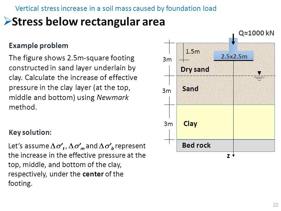 effective stress in soil pdf