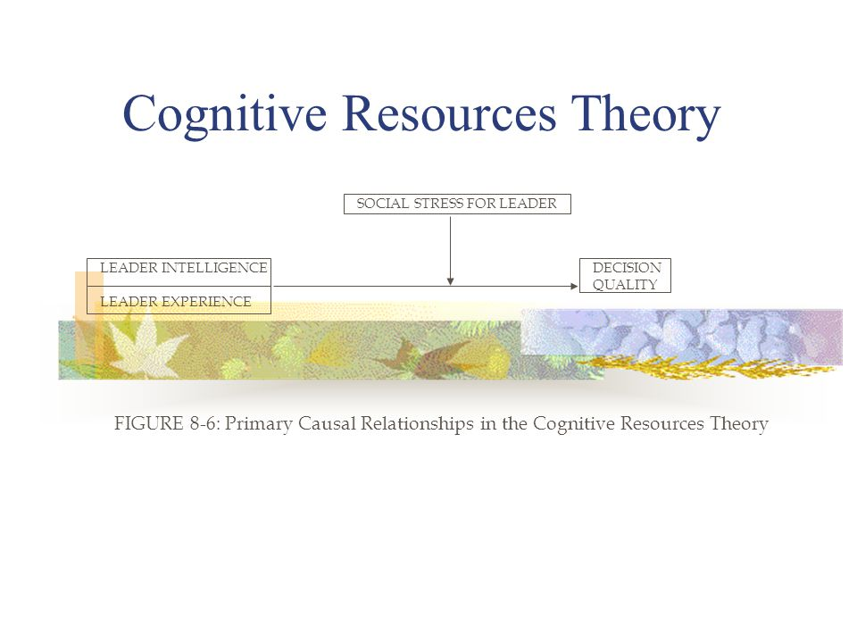a critical evaluation of the cognitive theory of stereotypical Cognitive and behavioural psychotherapies are a range of therapies based on concepts and (eg in reflecting on and exploring the meaning attributed to events and situations and re-evaluation of those if therapy is based on the principles of learning theory, cognitive.