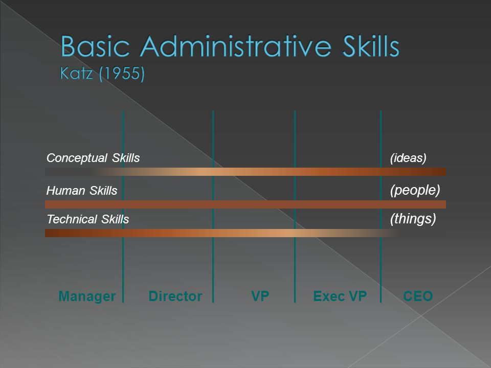 katz conceptual and human skills Answer to which of katz's managerial skills (technical, human, and conceptual) does lynn seem to use most often why.