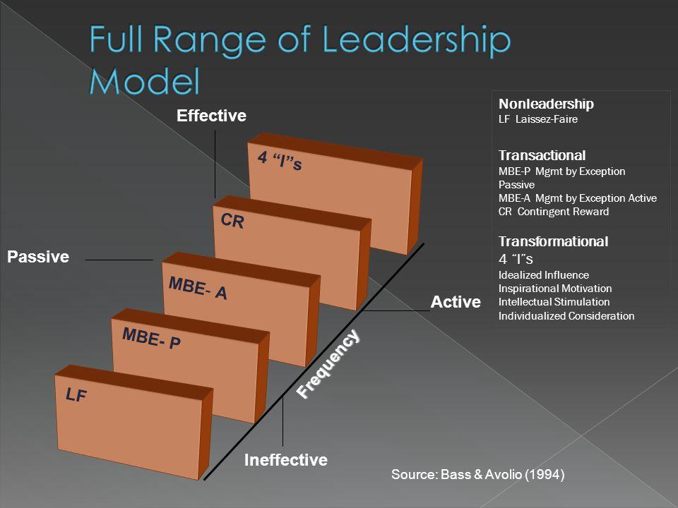 bass leadership and performance beyond expectations Transformational leadership is leadership and performance beyond expectations more than 25 years after bass' book, transformational leadership is.