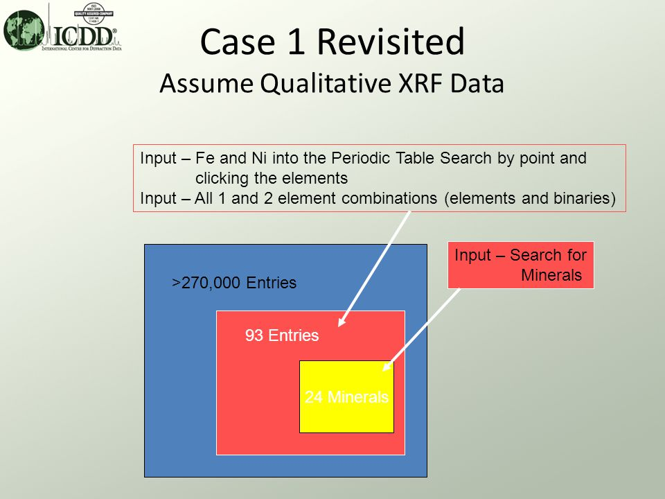 Xrf and sem eds using the pdf for material identification using case 1 revisited assume qualitative xrf data urtaz Images