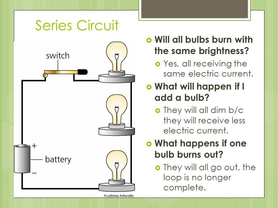electricity and magnetism circuits electromagnets ppt video online download. Black Bedroom Furniture Sets. Home Design Ideas