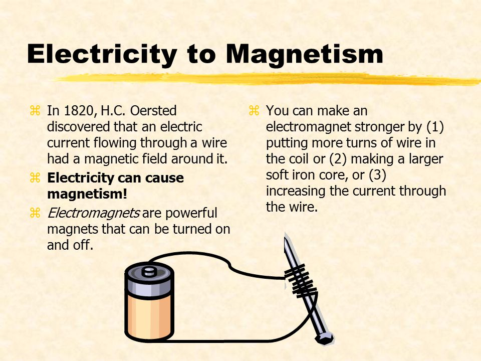 Famous Wire Electricity And Magnets To Make Ideas - Electrical ...