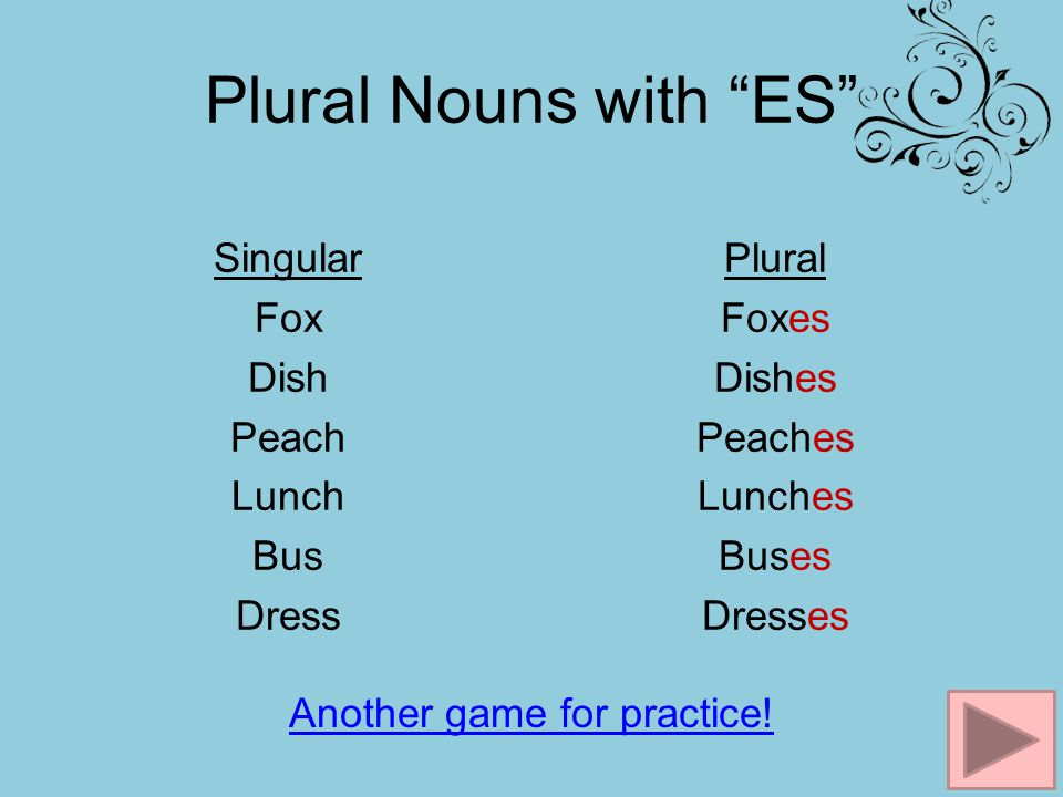 Plural Nouns Caitlin Brantley. - ppt video online download