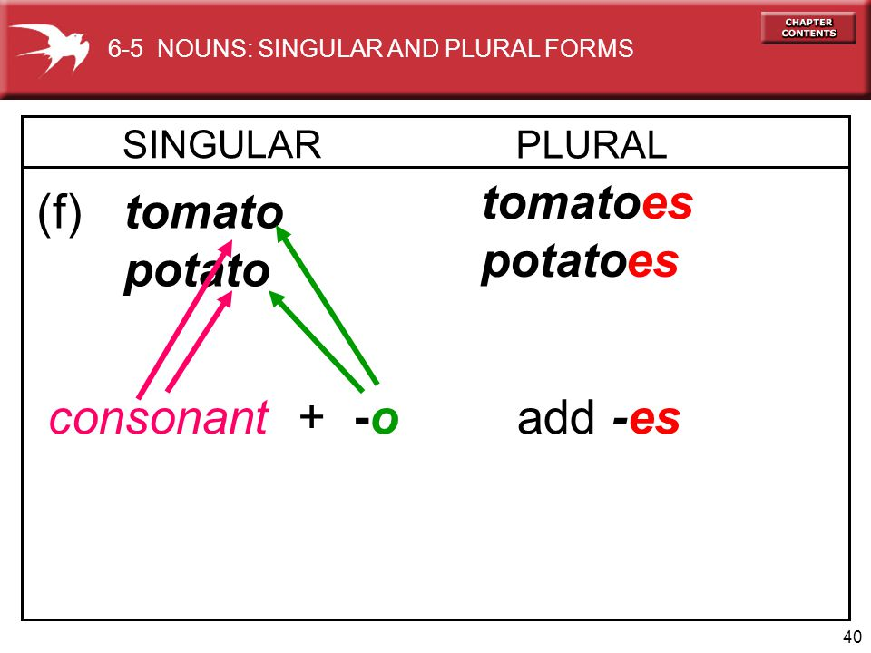 CONTENTS 6-1 Nouns: Subjects and Objects - ppt video online download