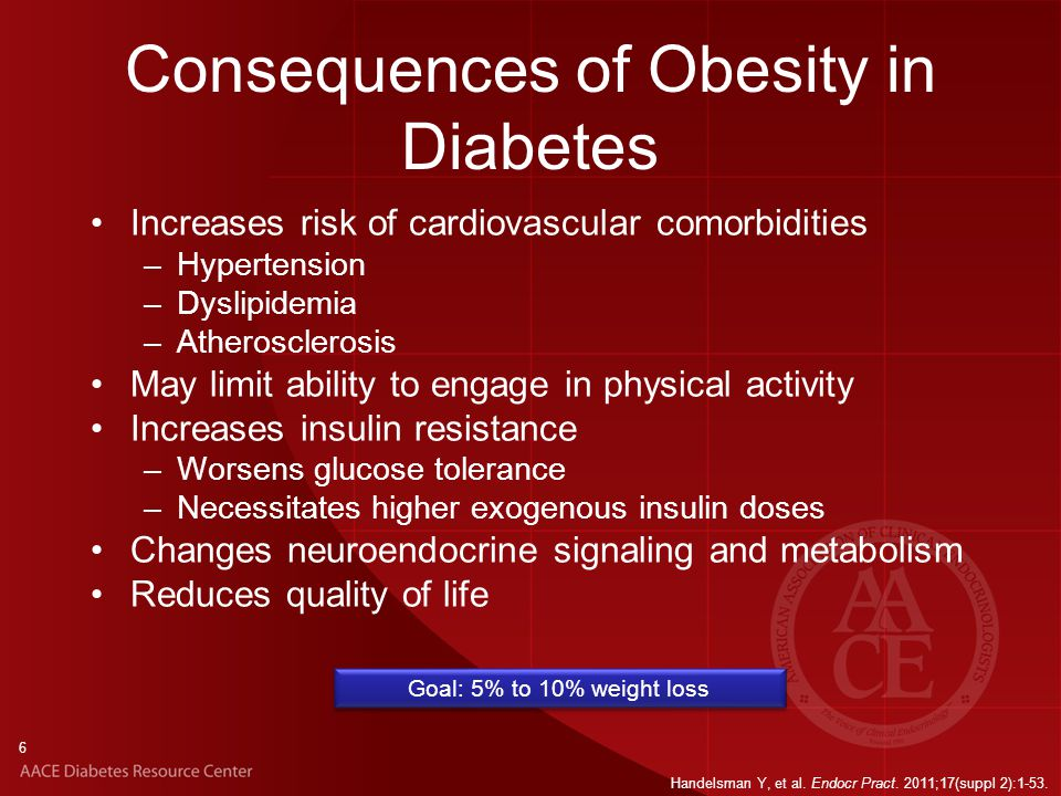 Bmi and hypertension study