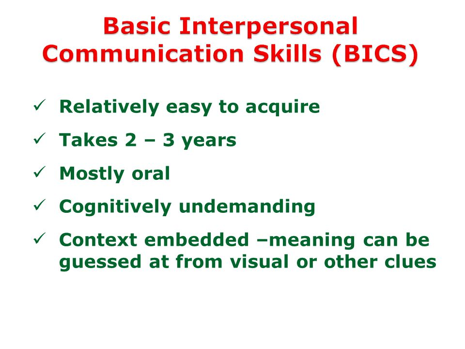 Communication and Basic Interpersonal Needs