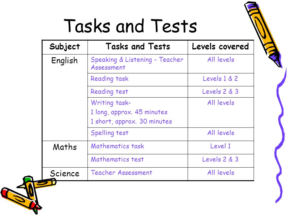assessment tasks 1 3 In its simplest terms, a performance assessment is one which requires students to demonstrate that they have mastered specific skills and competencies by performing or producing something3 advocates in practical terms, this means that an authentic task or assessment is one in which students are allowed adequate.