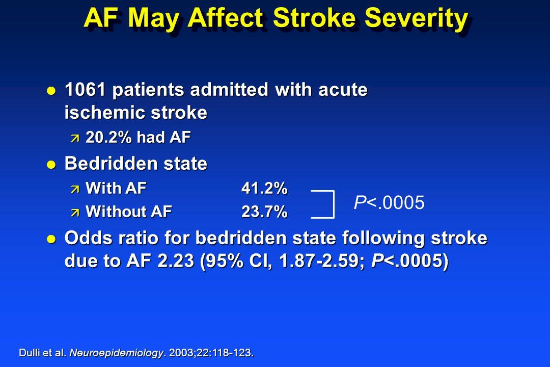 bamford classification of stroke pdf