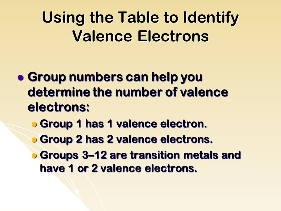 Using the Table to Identify Valence Electrons