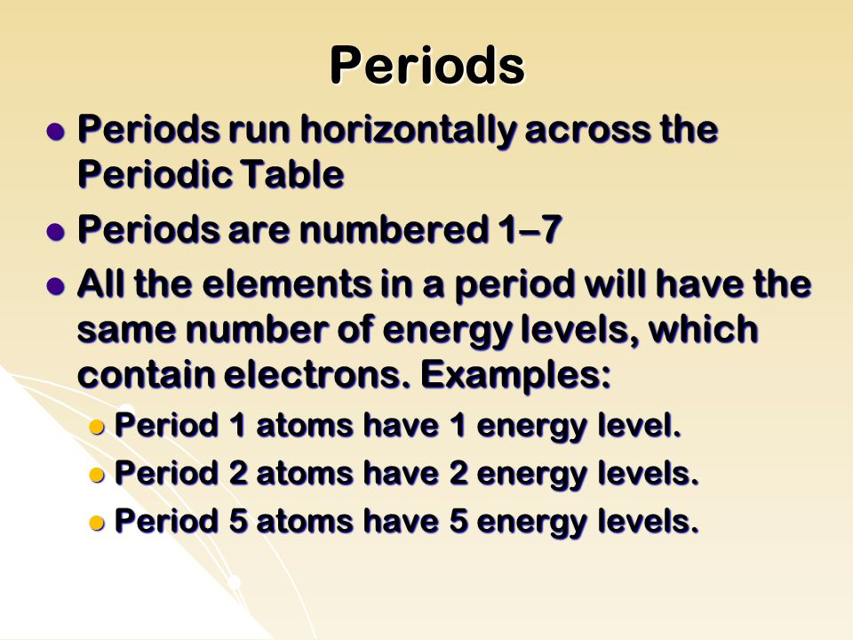 Periods Periods run horizontally across the Periodic Table