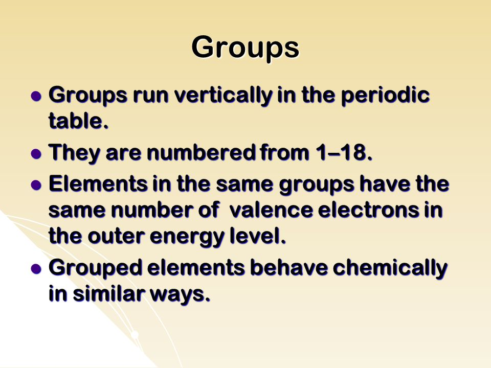 Groups Groups run vertically in the periodic table.
