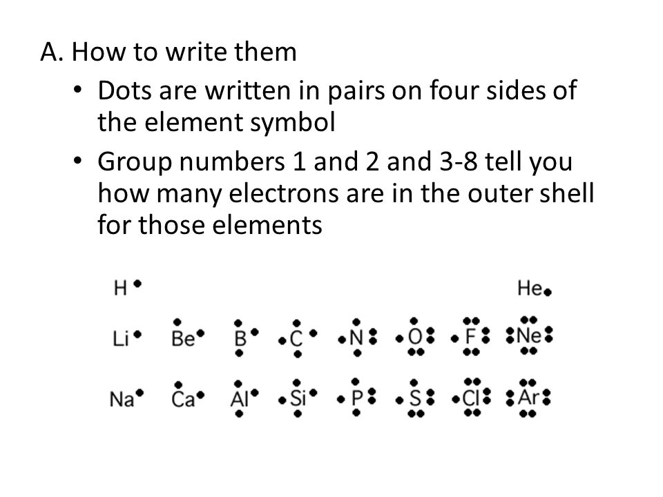 A. How to write them Dots are written in pairs on four sides of the element symbol.