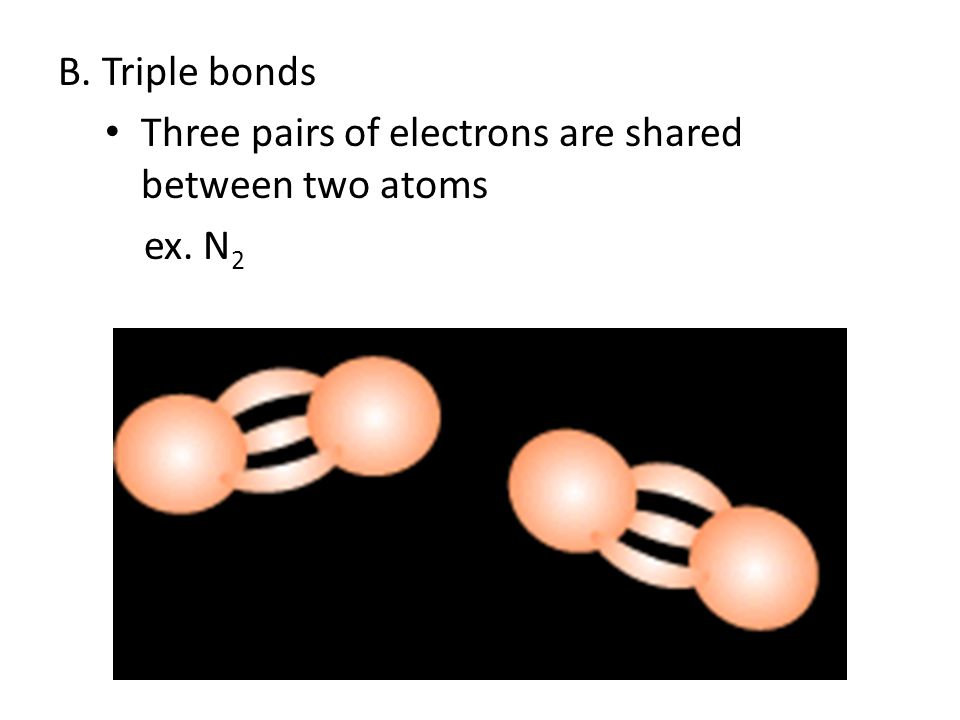 B. Triple bonds Three pairs of electrons are shared between two atoms ex. N2