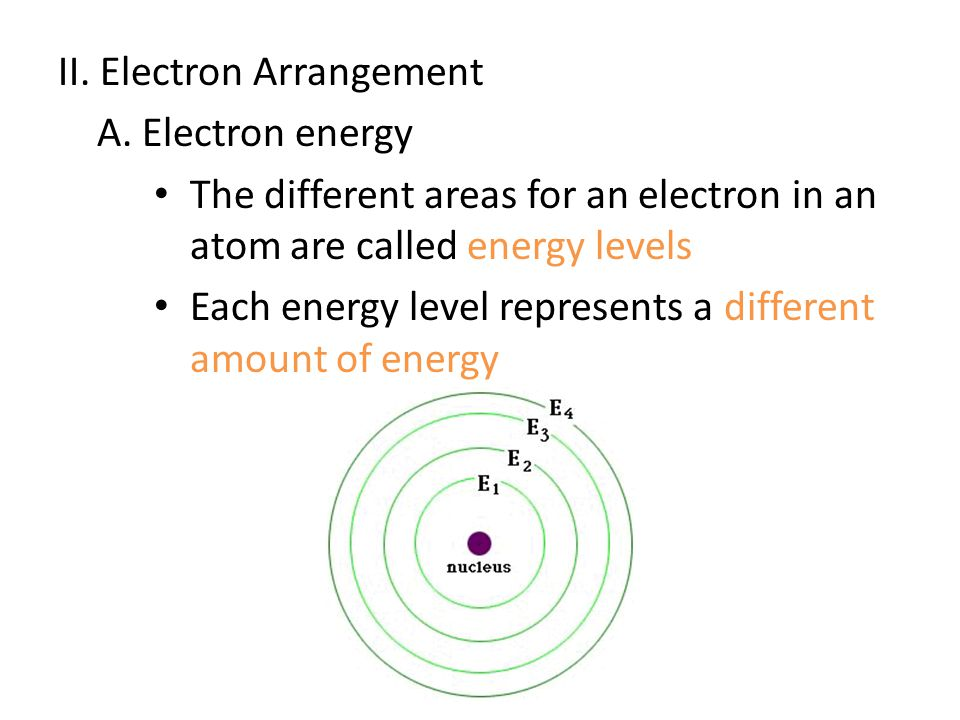 II. Electron Arrangement