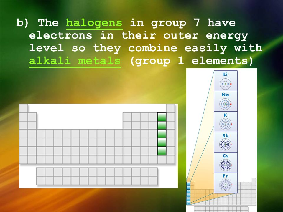 b) The halogens in group 7 have electrons in their outer energy level so they combine easily with alkali metals (group 1 elements)