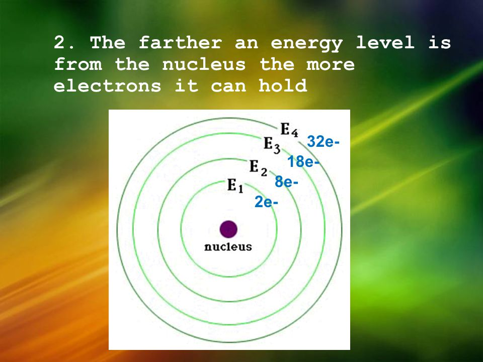 2. The farther an energy level is from the nucleus the more electrons it can hold