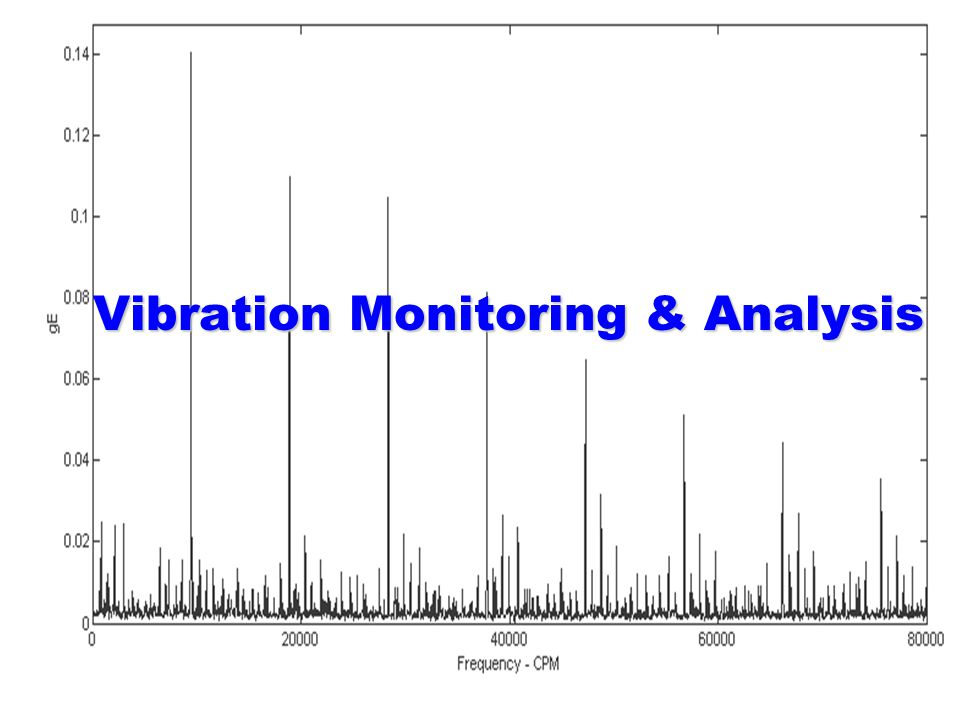 Vibration Monitoring & Analysis