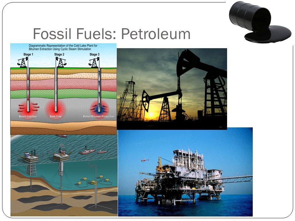 Fossil Fuels: Petroleum