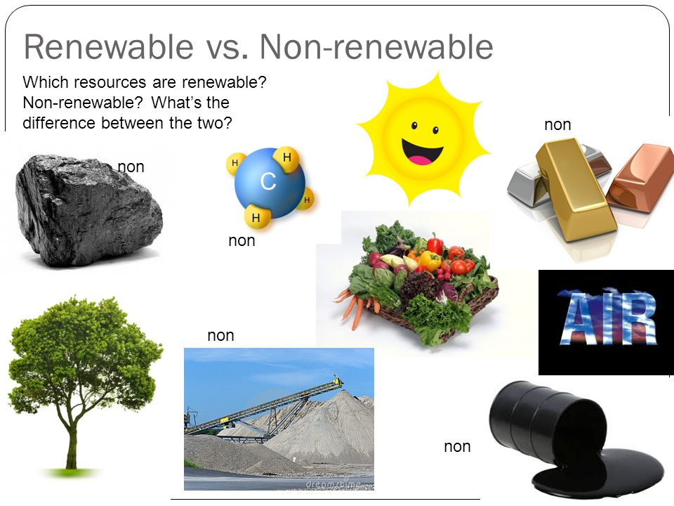 Renewable vs. Non-renewable