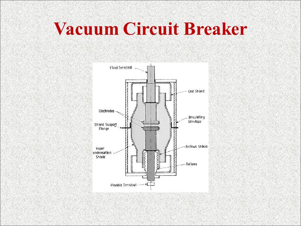 13 Vacuum Circuit Breaker