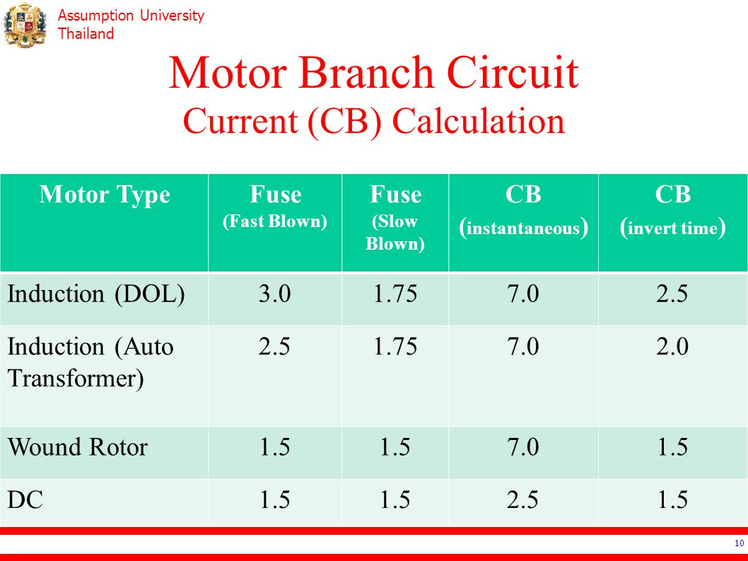 Motor Branch Circuit Current (CB) Calculation