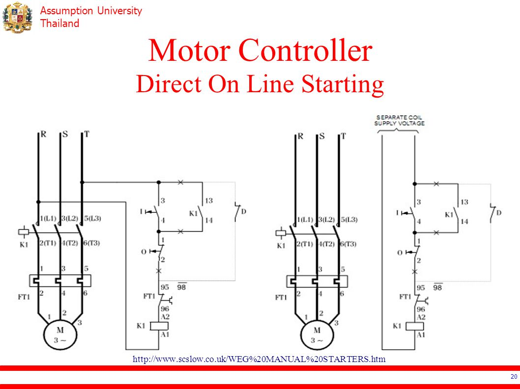 Motor Controller Direct On Line Starting