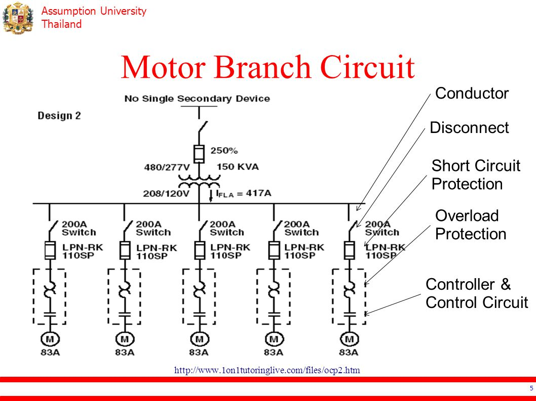 Motor Branch Circuit Conductor Disconnect Short Circuit Protection
