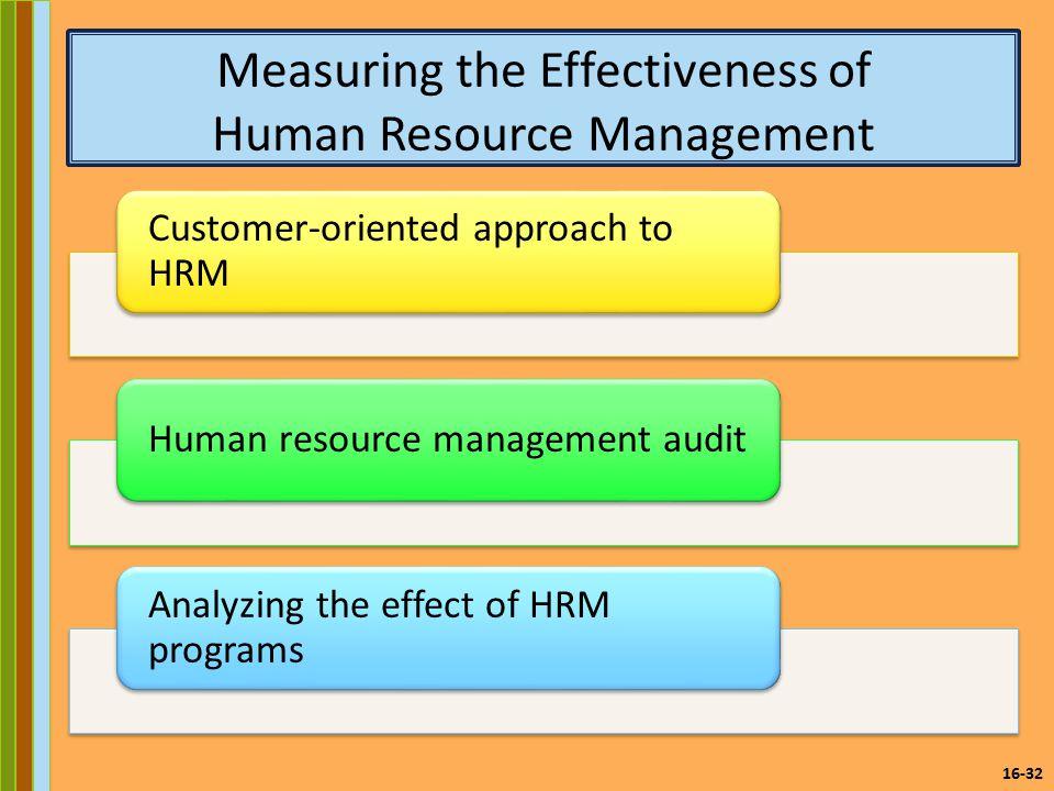 human resource management effectiveness